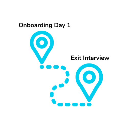 Image showing the Day one to end of employee life cycle journey